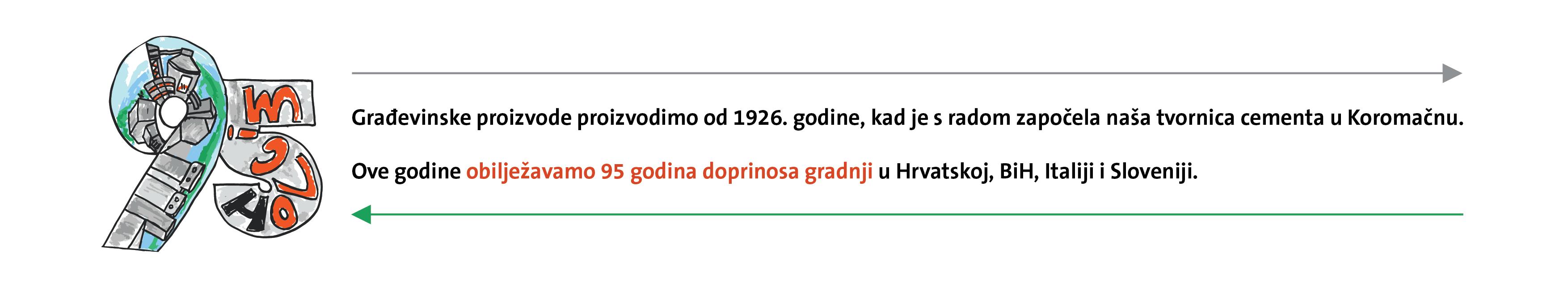 95 godina holcim hrvatska velika